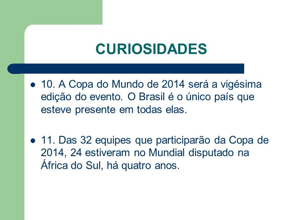 CURIOSIDADES 10. A Copa do Mundo de 2014 será a vigésima edição do evento. O Brasil é o único país que esteve presente em todas elas.