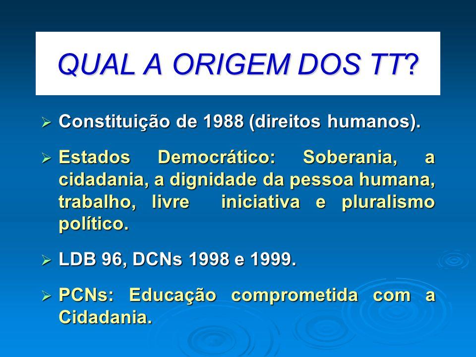 QUAL A ORIGEM DOS TT Constituição de 1988 (direitos humanos).