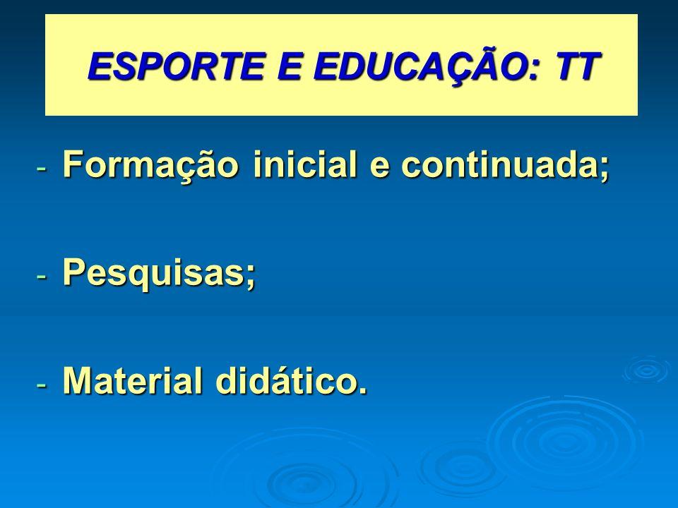 ESPORTE E EDUCAÇÃO: TT Formação inicial e continuada; Pesquisas; Material didático.