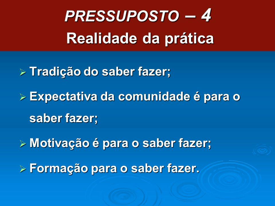 PRESSUPOSTO – 4 Realidade da prática