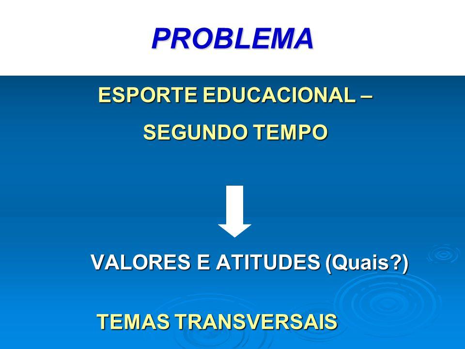 PROBLEMA SEGUNDO TEMPO VALORES E ATITUDES (Quais ) TEMAS TRANSVERSAIS