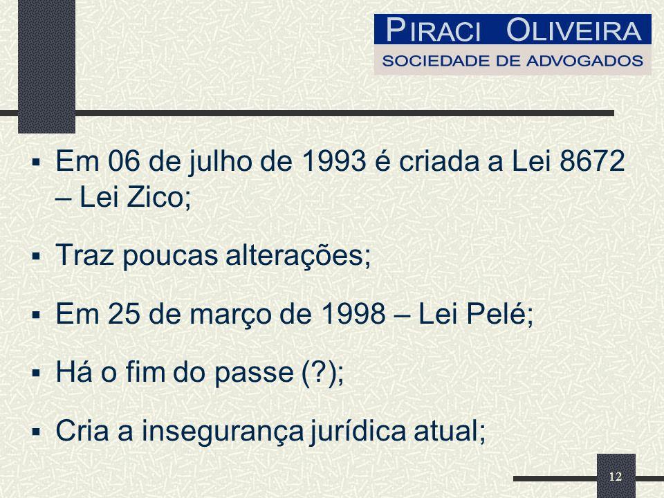 Em 06 de julho de 1993 é criada a Lei 8672 – Lei Zico;