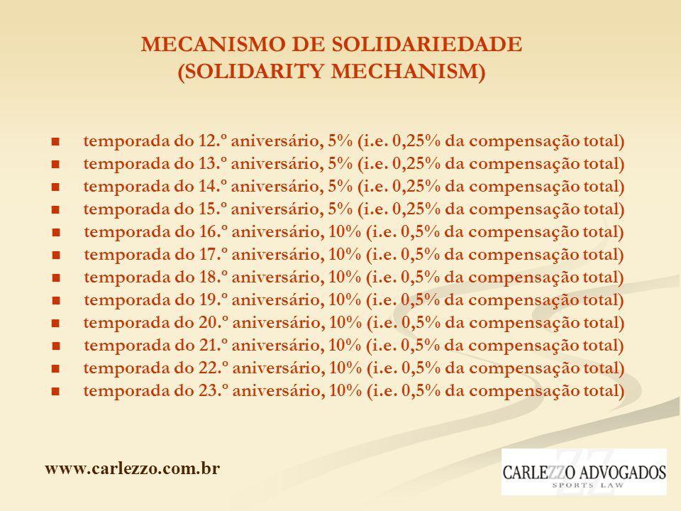 MECANISMO DE SOLIDARIEDADE (SOLIDARITY MECHANISM)