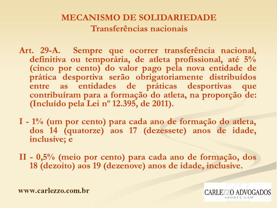 MECANISMO DE SOLIDARIEDADE Transferências nacionais