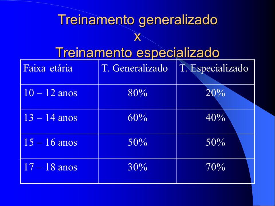Treinamento generalizado x Treinamento especializado