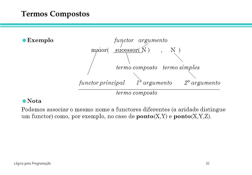 Termos Compostos Exemplo functor argumento maior( sucessor( N ) , N )