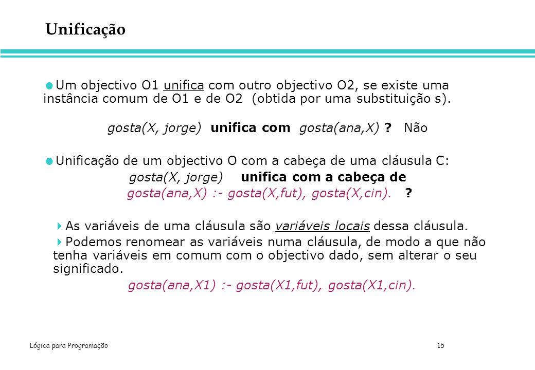 Unificação Um objectivo O1 unifica com outro objectivo O2, se existe uma instância comum de O1 e de O2 (obtida por uma substituição s).