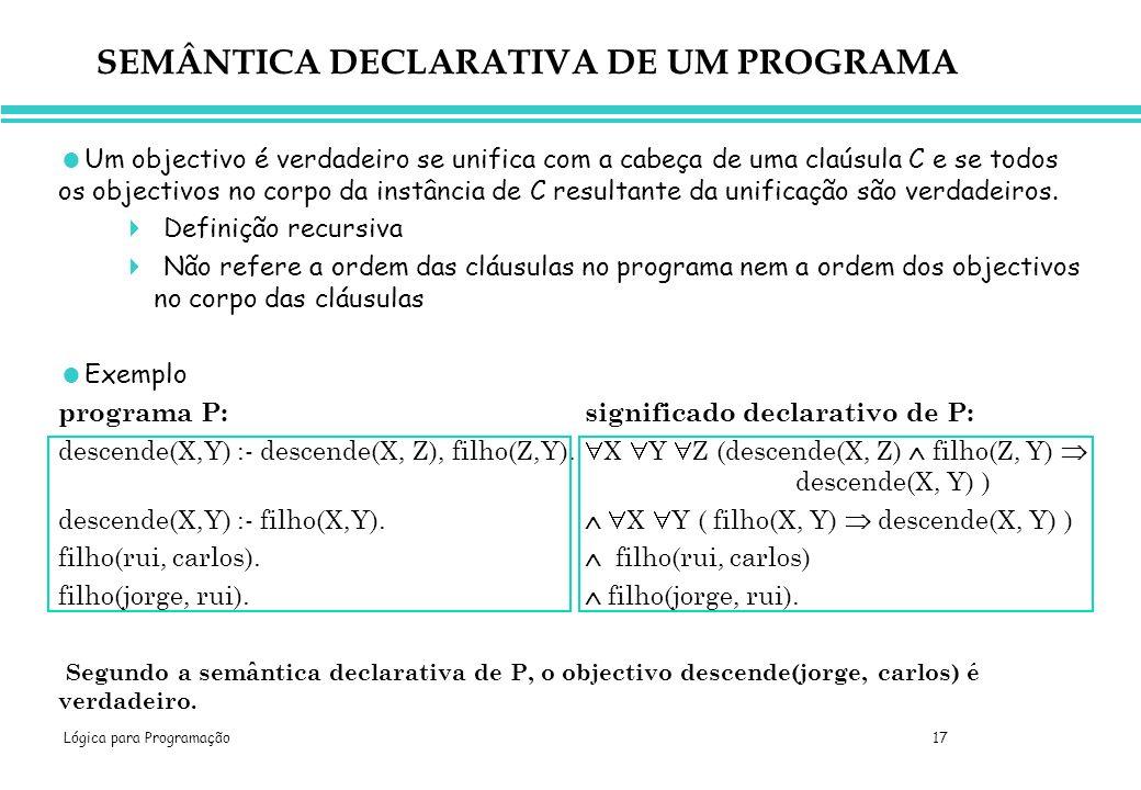 SEMÂNTICA DECLARATIVA DE UM PROGRAMA