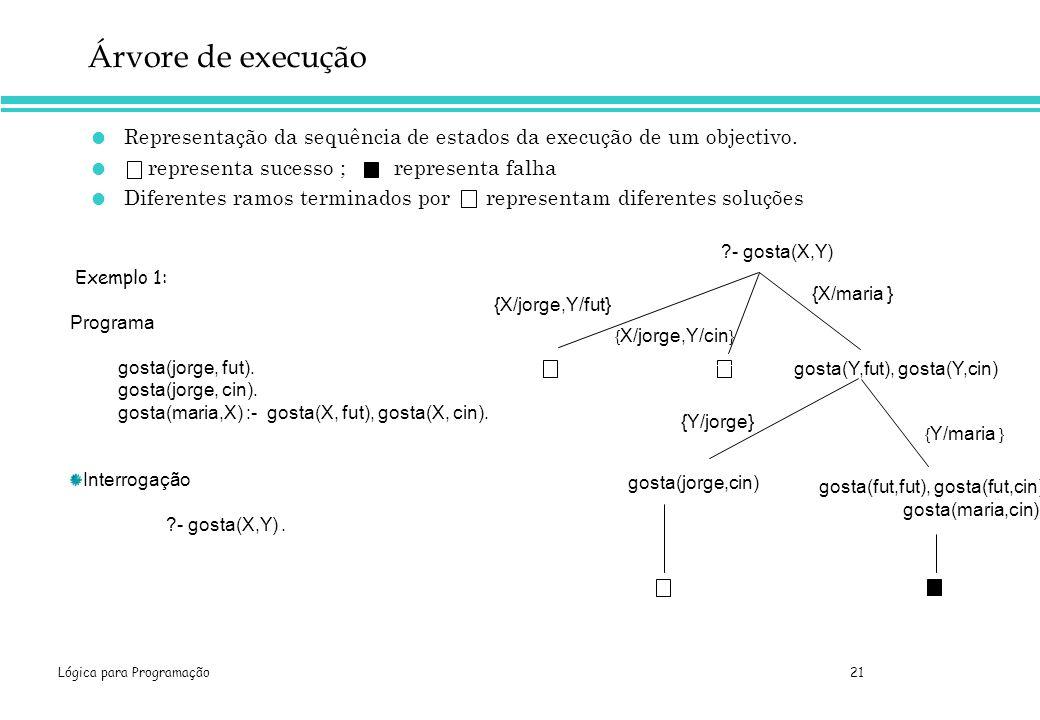 Árvore de execução Representação da sequência de estados da execução de um objectivo. representa sucesso ; representa falha.