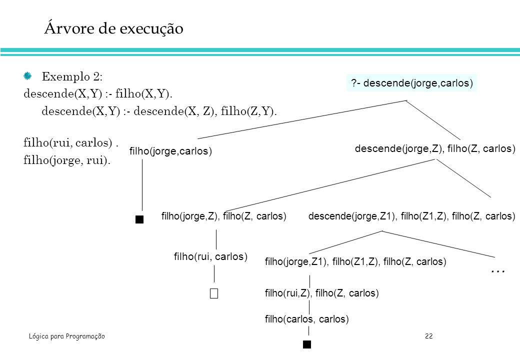 Árvore de execução … Exemplo 2: descende(X,Y) :- filho(X,Y).