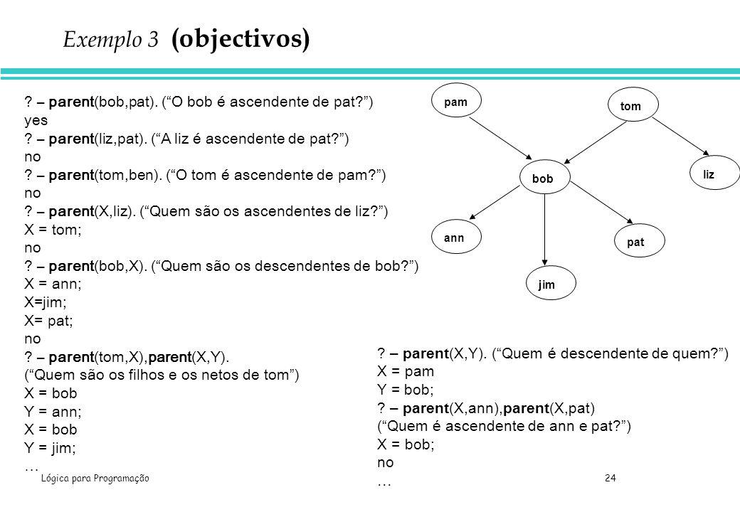 Exemplo 3 (objectivos) pam. tom. liz. bob. ann. pat. jim. – parent(bob,pat). ( O bob é ascendente de pat )