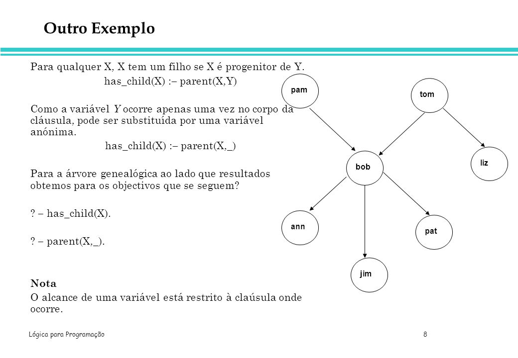 Outro Exemplo Para qualquer X, X tem um filho se X é progenitor de Y.