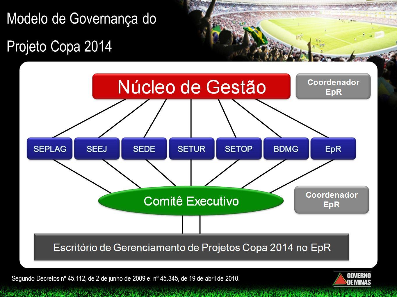 Modelo de Governança do Projeto Copa 2014