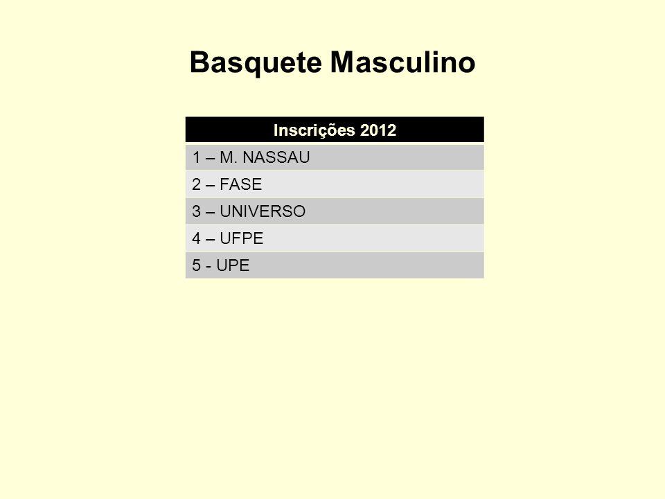 Basquete Masculino Inscrições 2012 1 – M. NASSAU 2 – FASE 3 – UNIVERSO
