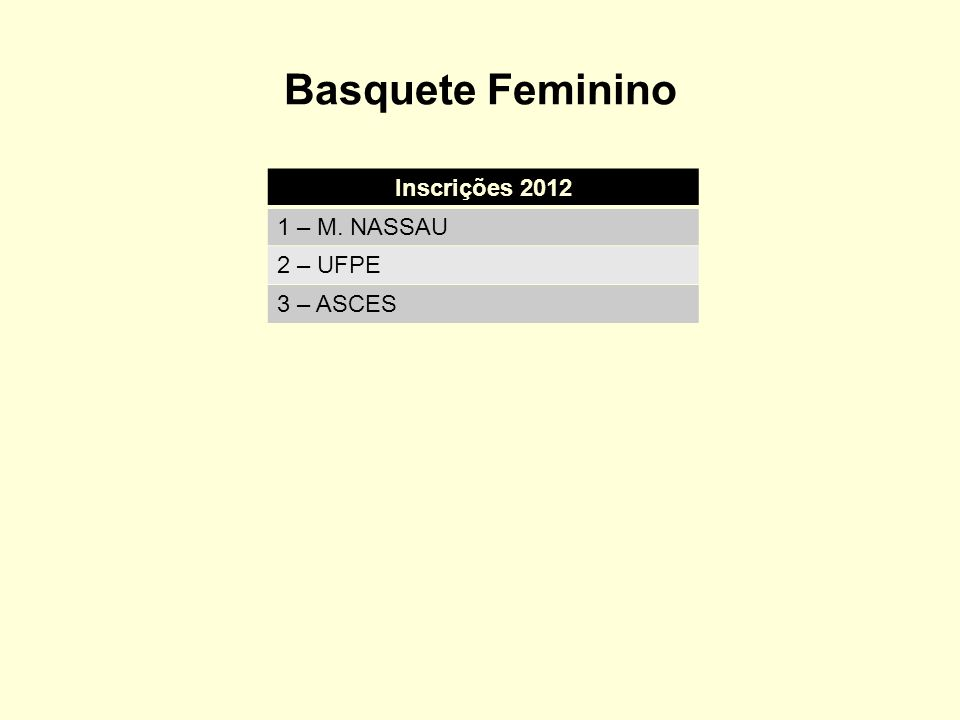 Basquete Feminino Inscrições 2012 1 – M. NASSAU 2 – UFPE 3 – ASCES