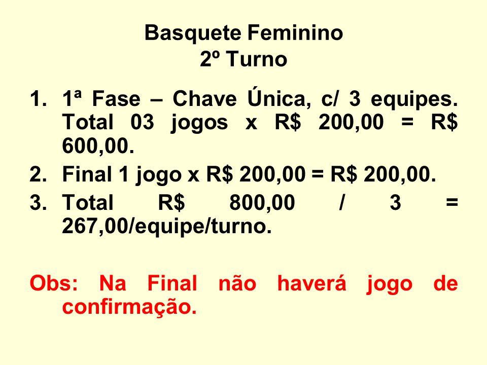 Basquete Feminino 2º Turno
