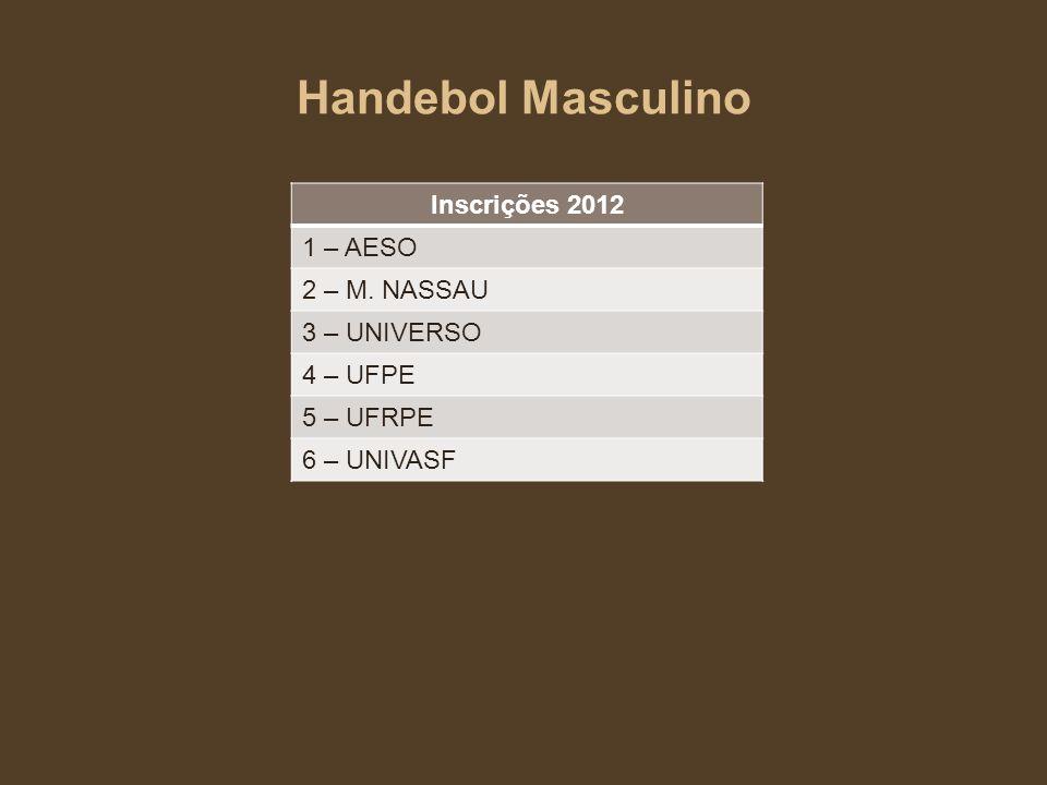 Handebol Masculino Inscrições 2012 1 – AESO 2 – M. NASSAU 3 – UNIVERSO