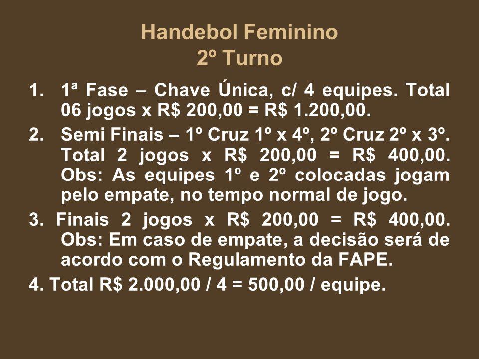 Handebol Feminino 2º Turno