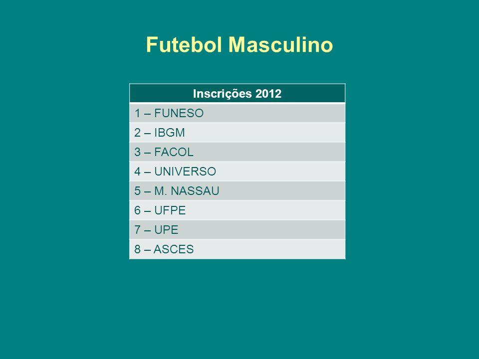 Futebol Masculino Inscrições 2012 1 – FUNESO 2 – IBGM 3 – FACOL