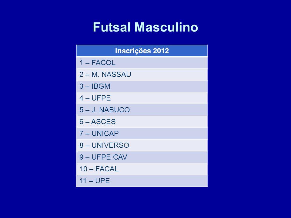 Futsal Masculino Inscrições 2012 1 – FACOL 2 – M. NASSAU 3 – IBGM
