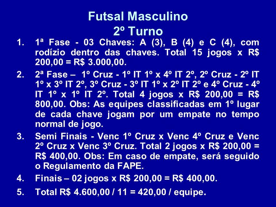 Futsal Masculino 2º Turno