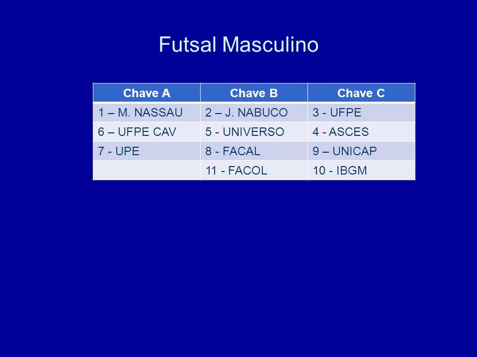 Futsal Masculino Chave A Chave B Chave C 1 – M. NASSAU 2 – J. NABUCO