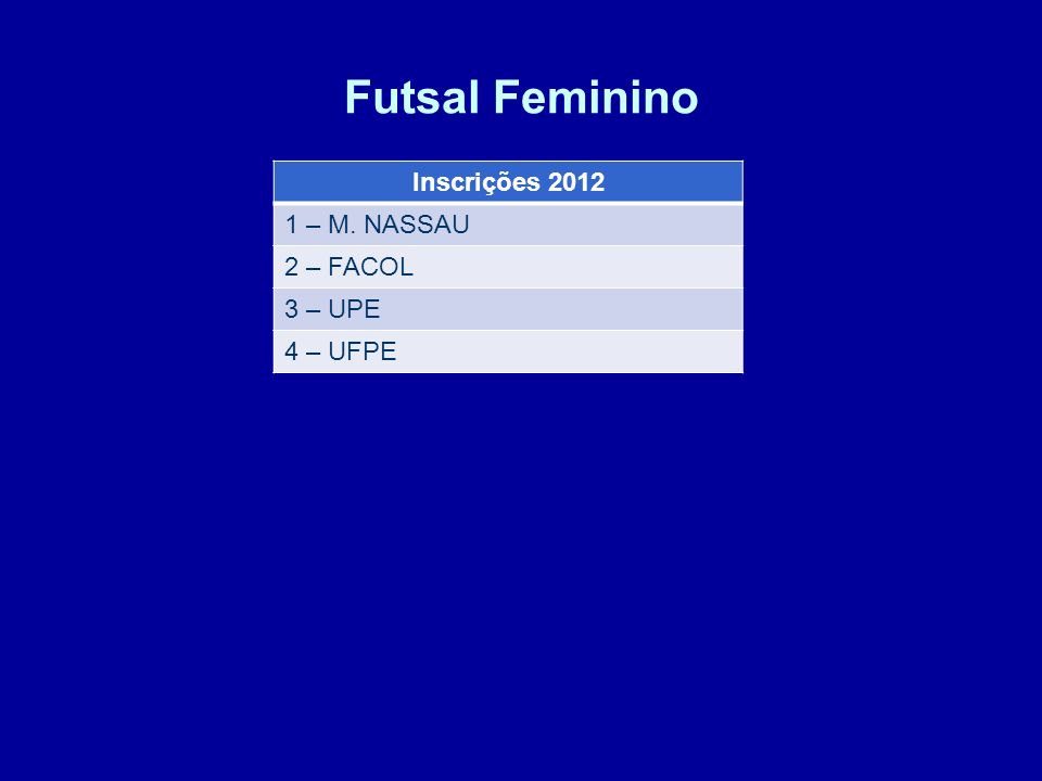 Futsal Feminino Inscrições 2012 1 – M. NASSAU 2 – FACOL 3 – UPE