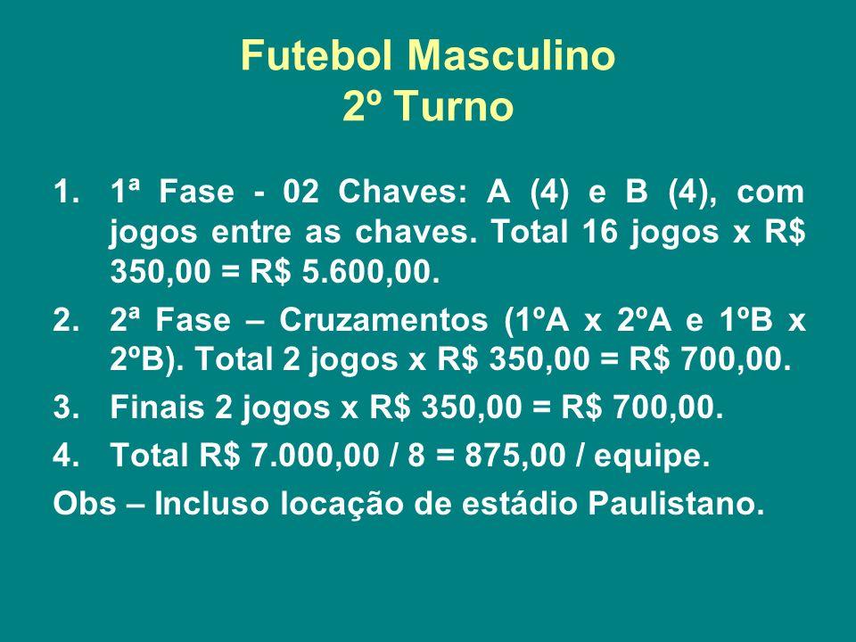 Futebol Masculino 2º Turno