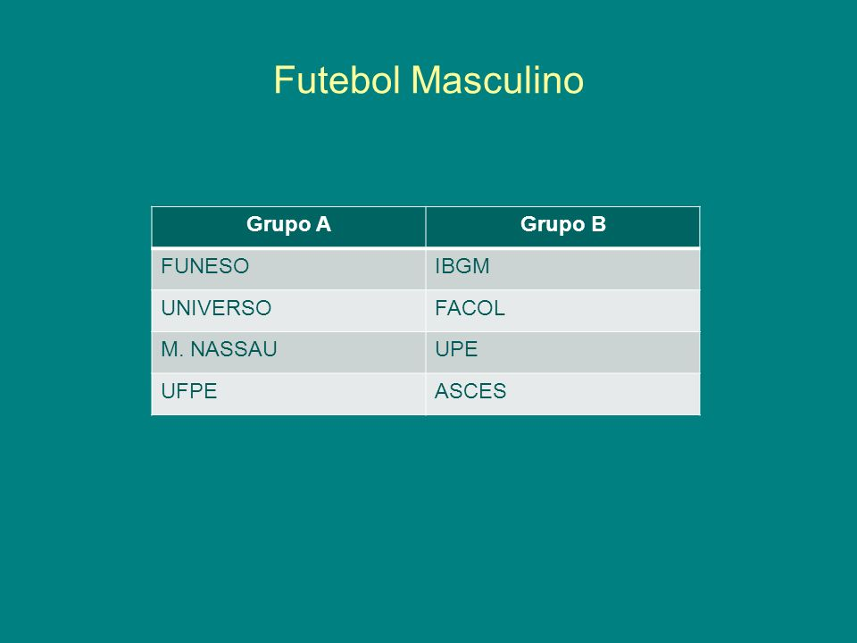 Futebol Masculino Grupo A Grupo B FUNESO IBGM UNIVERSO FACOL M. NASSAU