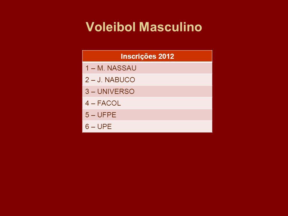 Voleibol Masculino Inscrições 2012 1 – M. NASSAU 2 – J. NABUCO