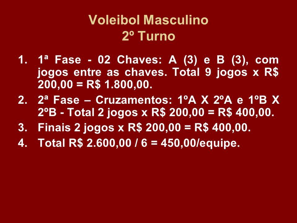Voleibol Masculino 2º Turno