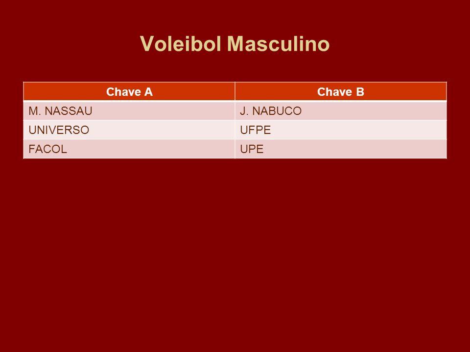 Voleibol Masculino Chave A Chave B M. NASSAU J. NABUCO UNIVERSO UFPE