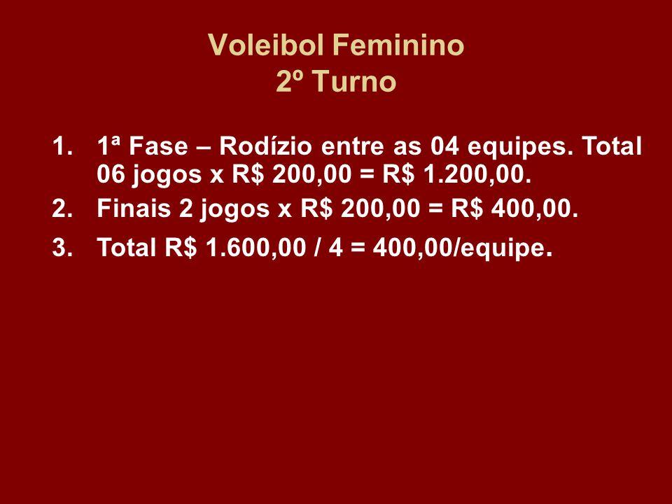 Voleibol Feminino 2º Turno