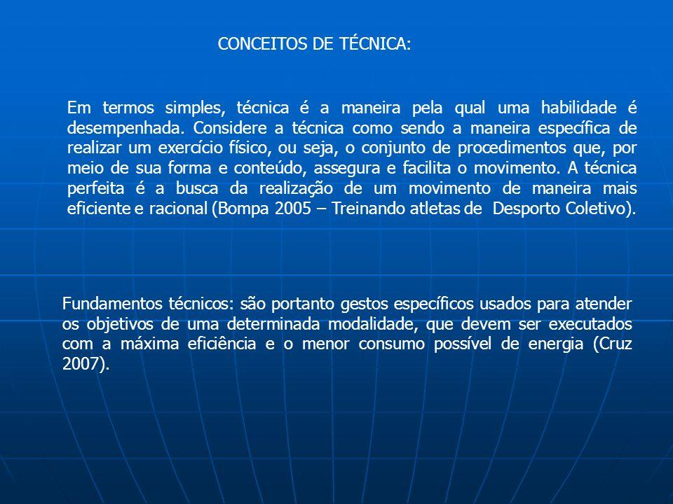 CONCEITOS DE TÉCNICA: