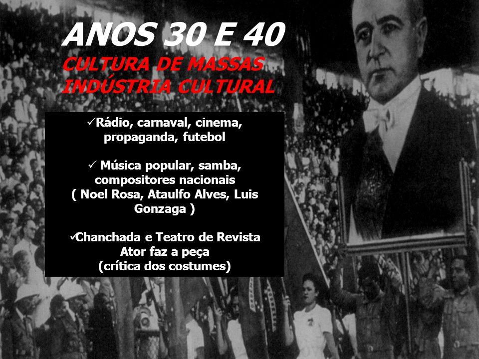 ANOS 30 E 40 CULTURA DE MASSAS INDÚSTRIA CULTURAL