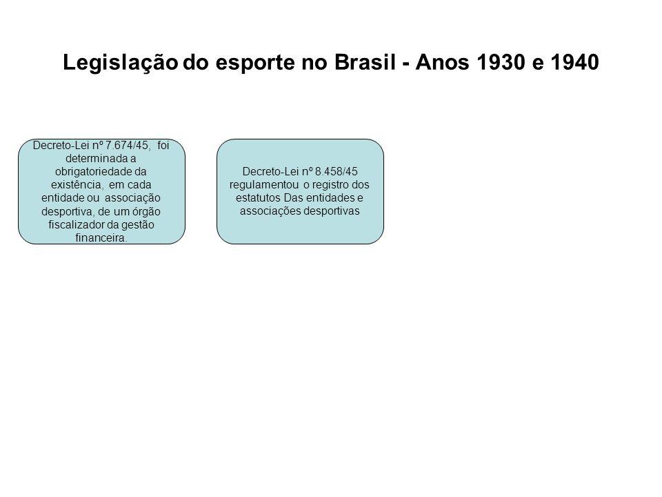 Legislação do esporte no Brasil - Anos 1930 e 1940