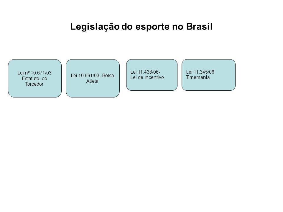 Legislação do esporte no Brasil