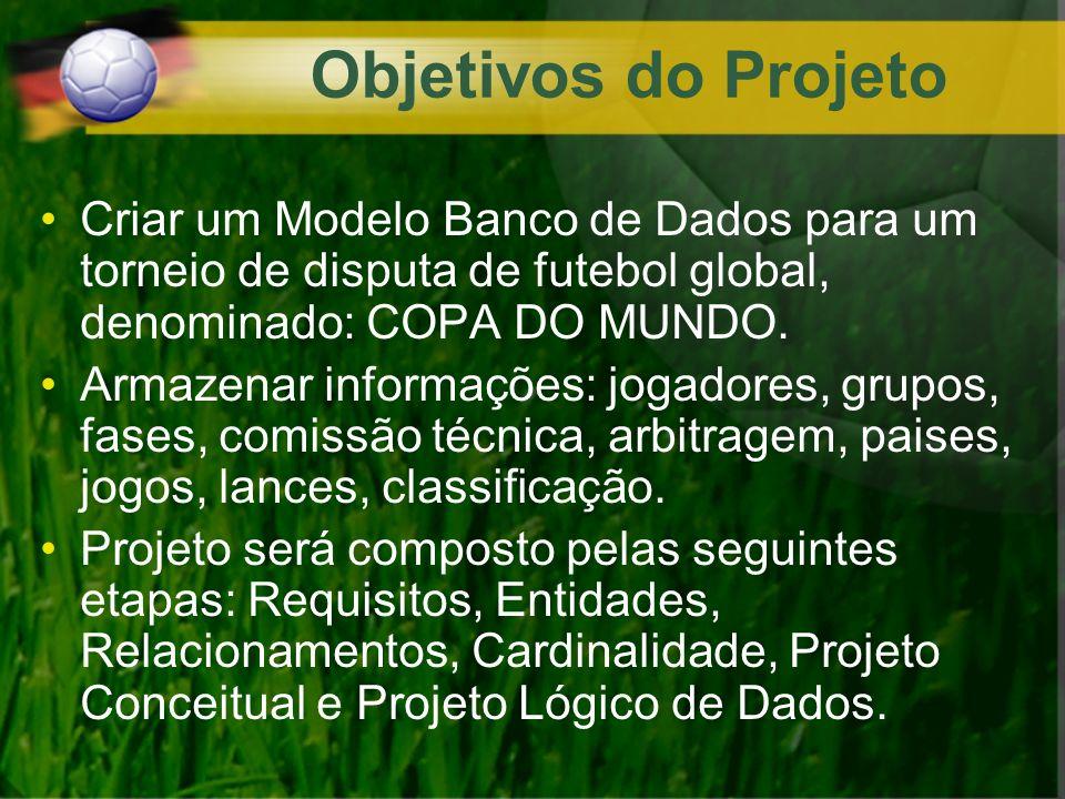 Objetivos do Projeto Criar um Modelo Banco de Dados para um torneio de disputa de futebol global, denominado: COPA DO MUNDO.