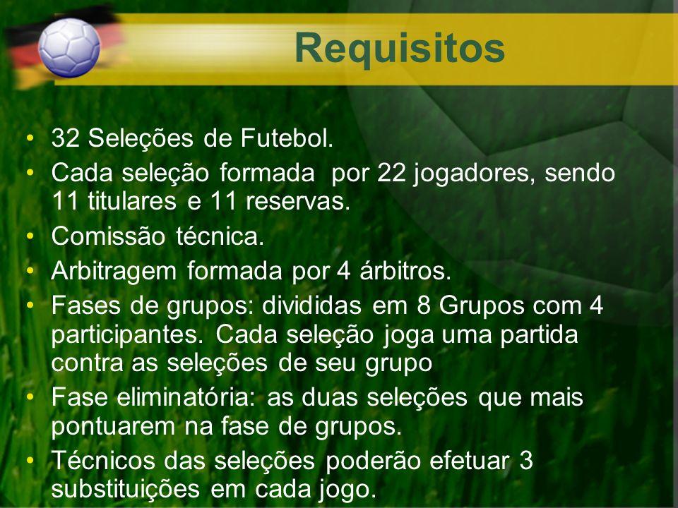 Requisitos 32 Seleções de Futebol.