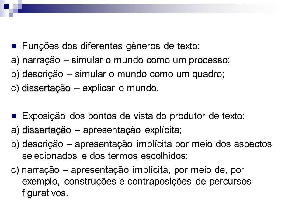 Funções dos diferentes gêneros de texto: