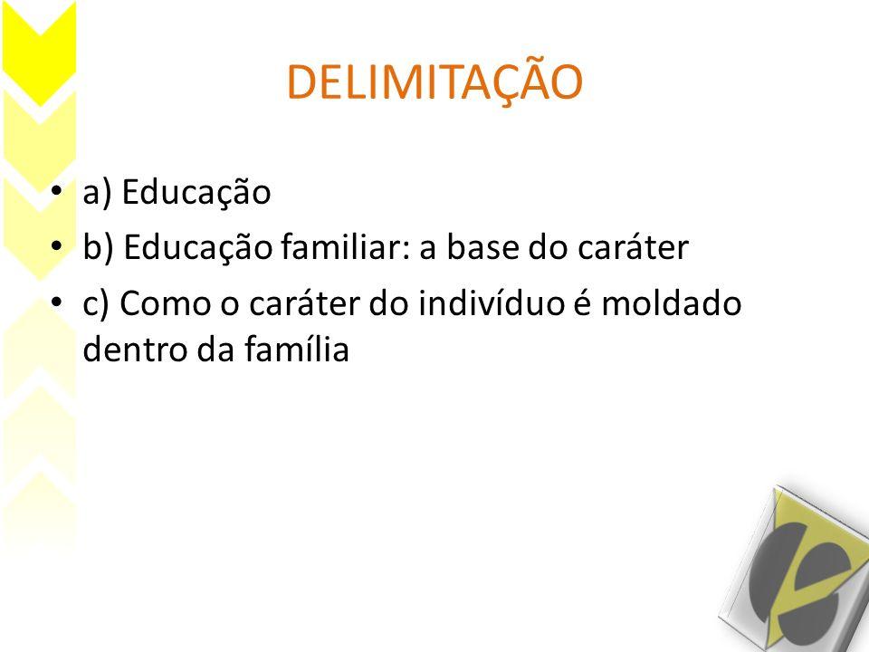 DELIMITAÇÃO a) Educação b) Educação familiar: a base do caráter