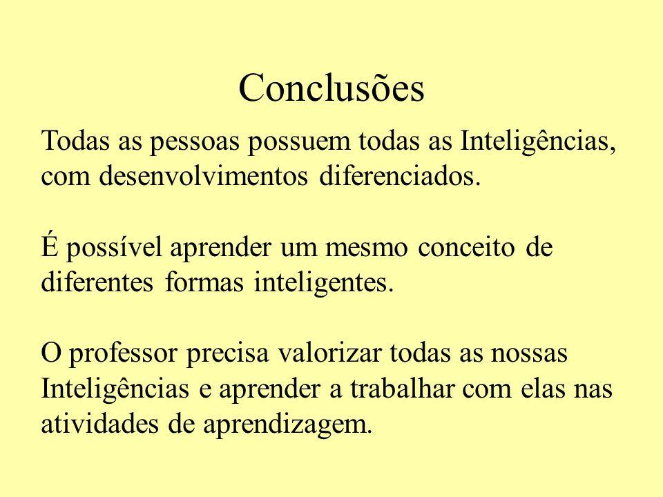 Conclusões Todas as pessoas possuem todas as Inteligências, com desenvolvimentos diferenciados.