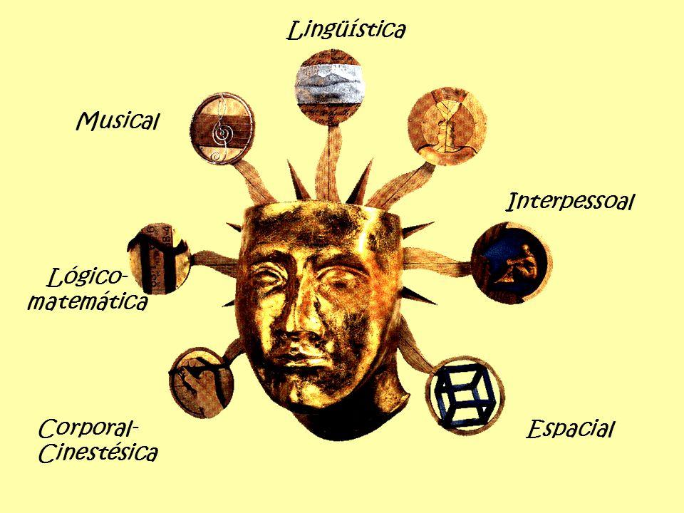 Lingüística Musical Interpessoal Lógico-matemática Corporal-Cinestésica Espacial