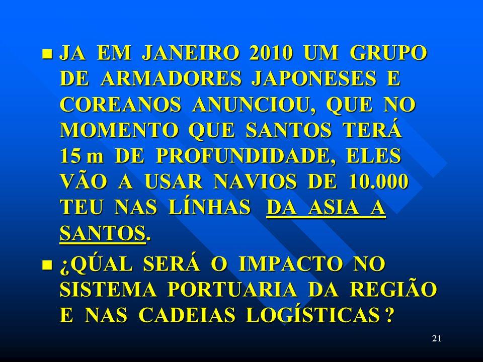 JA EM JANEIRO 2010 UM GRUPO DE ARMADORES JAPONESES E COREANOS ANUNCIOU, QUE NO MOMENTO QUE SANTOS TERÁ 15 m DE PROFUNDIDADE, ELES VÃO A USAR NAVIOS DE 10.000 TEU NAS LÍNHAS DA ASIA A SANTOS.