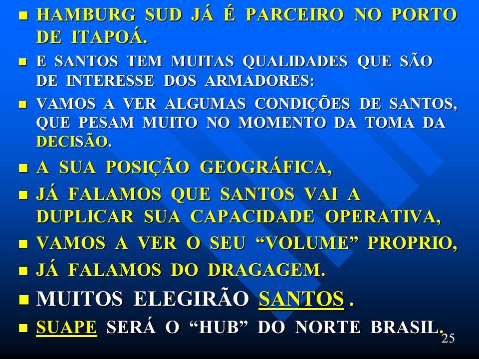 MUITOS ELEGIRÃO SANTOS .