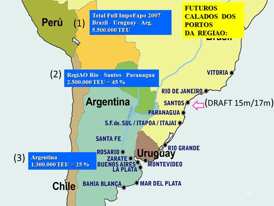 (1) (2) (DRAFT 15m/17m) (3) FUTUROS CALADOS DOS PORTOS DA REGIAO: