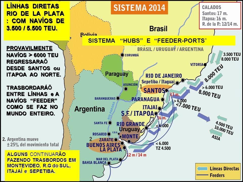 LÍNHAS DIRETAS RIO DE LA PLATA : COM NAVÍOS DE 3.500 / 5.500 TEU.
