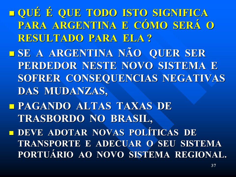 PAGANDO ALTAS TAXAS DE TRASBORDO NO BRASIL,