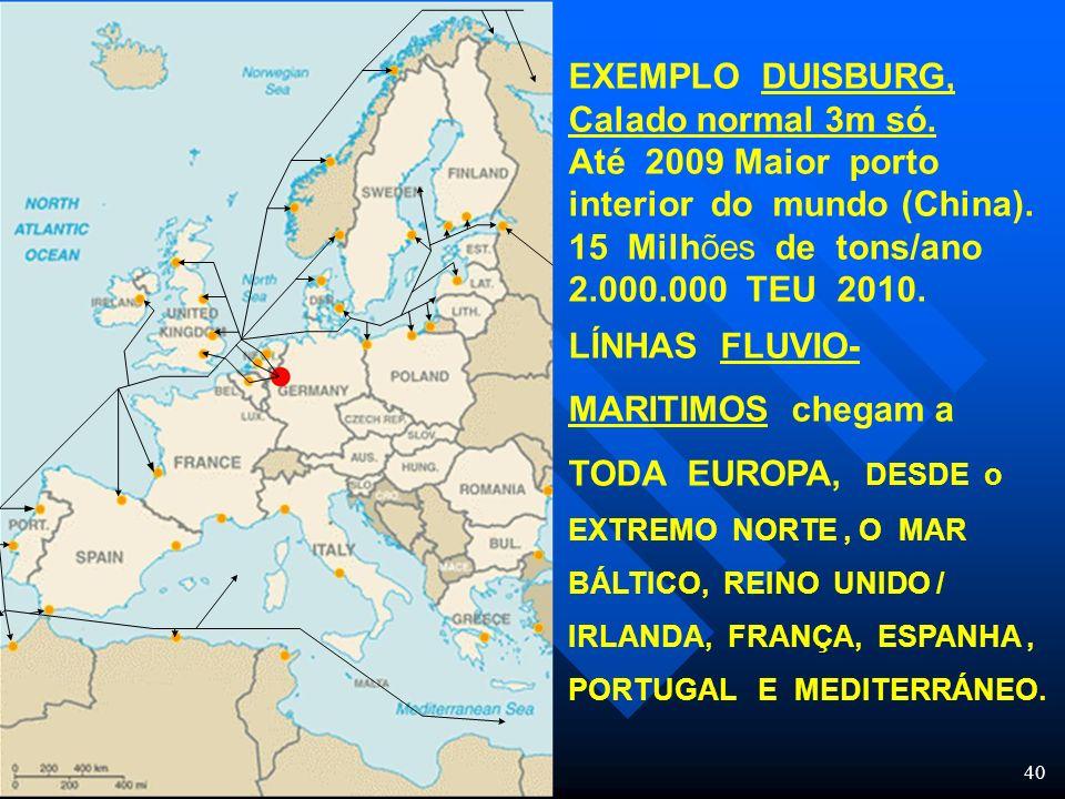 Até 2009 Maior porto interior do mundo (China). 15 Milhões de tons/ano