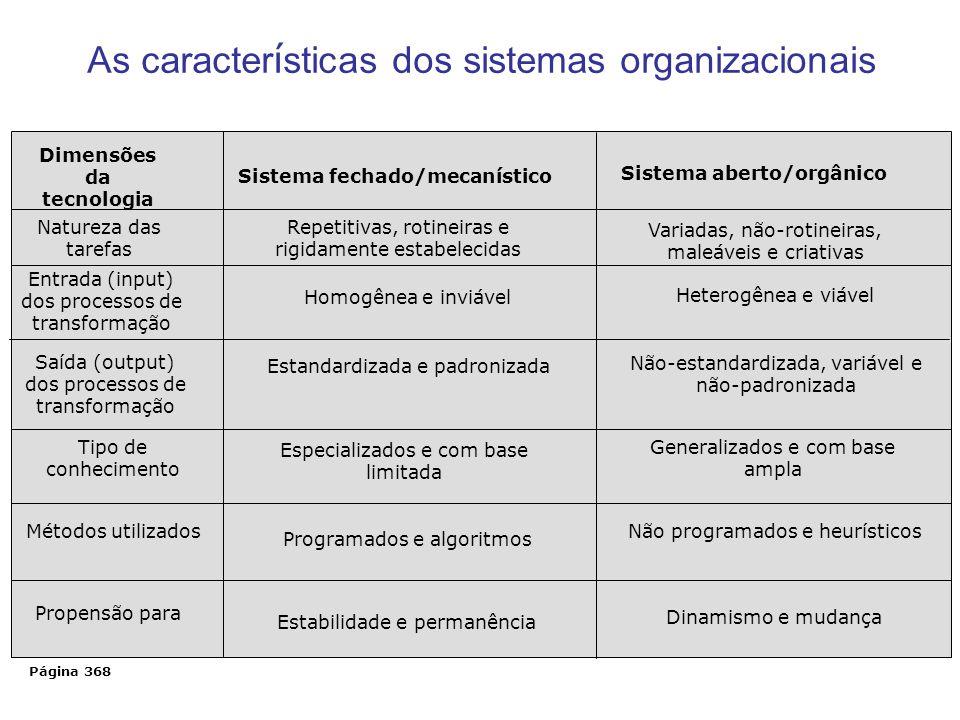 As características dos sistemas organizacionais